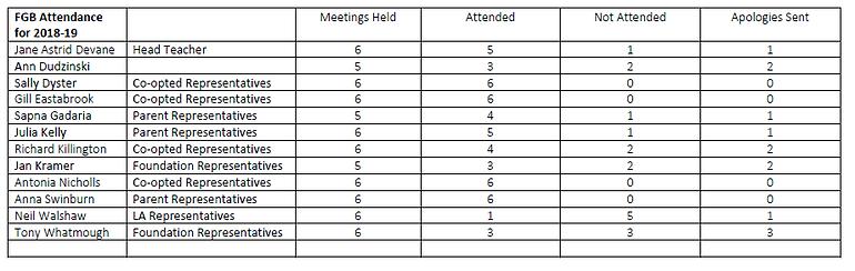 FGB Attendance Capture.PNG