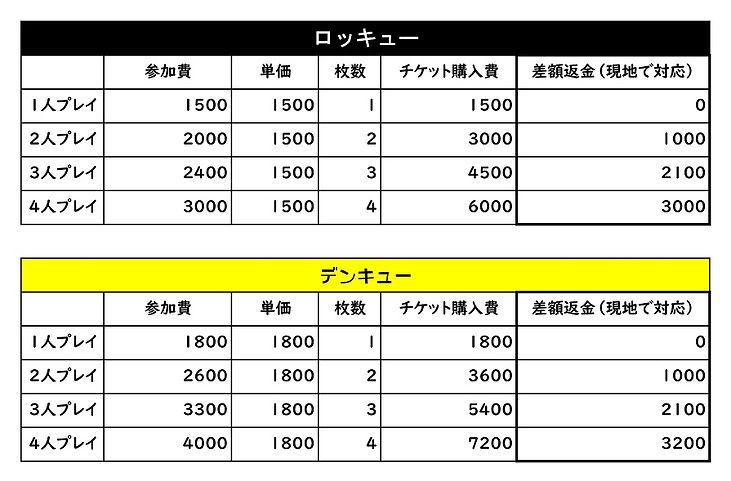 トレーニングクエスト案内-2.jpg