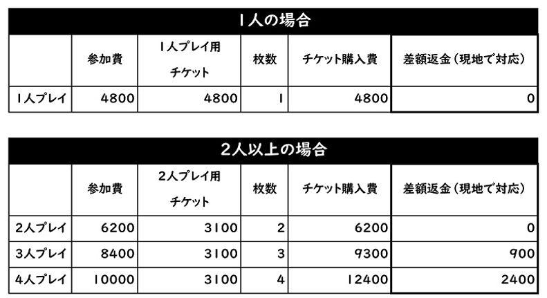 トレーニングクエスト金額計算(奈落).jpg