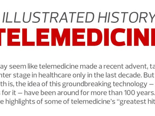 An Illustrated History of Telemedicine: From 1879 to the Future