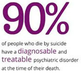 Suicide Statistics and Facts