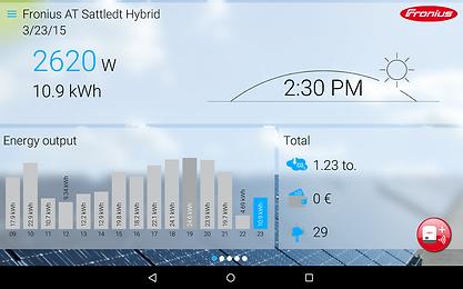 Monitoramento geração de energia solar Fronius