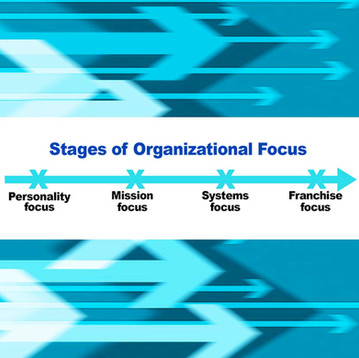 4 Stages of Organizational Focus