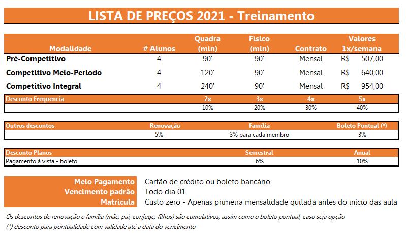 Lista de preços e condições de contratação da Juninho Tennis