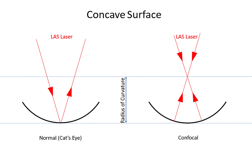 concave.png
