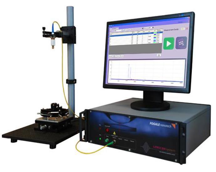 Fogale Nanotech Lenscan System™