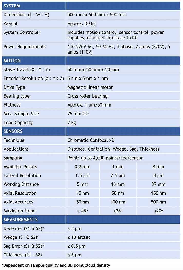 QuickPRO-CUBE Specifications.jpg