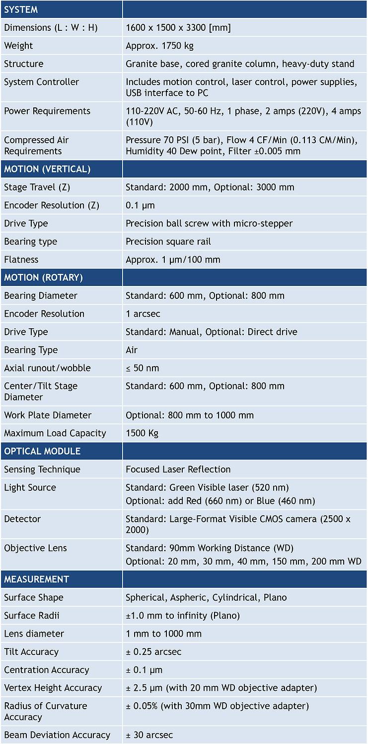 LAS-XUP-VIS chart.jpg