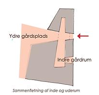 diagram_til hjemmeside.png