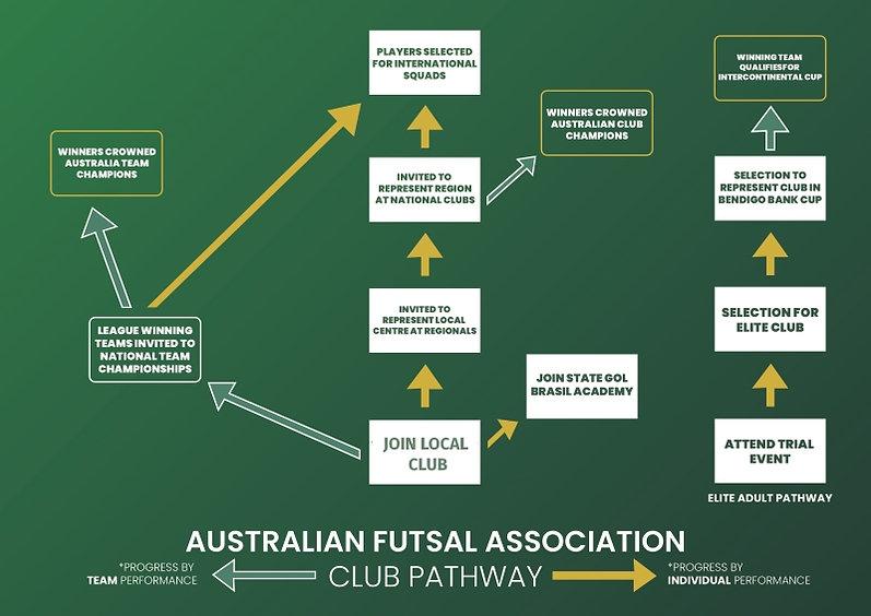 club pathway (1).jpg