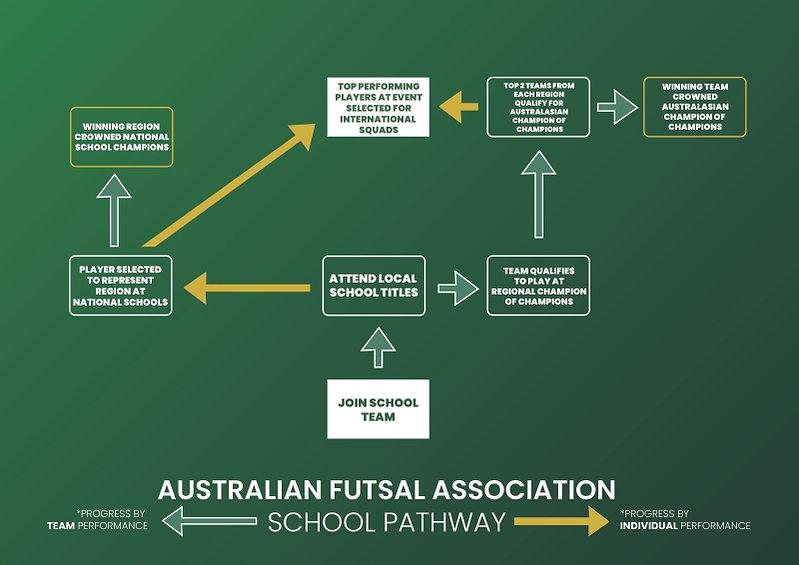 school pathway 2.jpg
