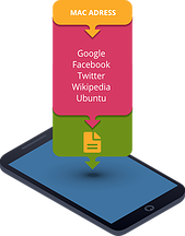 Nos équipements de Wifi embarqué wifiAbrord respectent la législation en vigueur