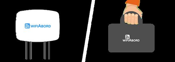 Équipements mini, box et mallette pour le Wifi embarqué wifiAbord