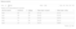 Détails statistiques par marchines pour vos équipements de Wifi embarqué wifiAbord