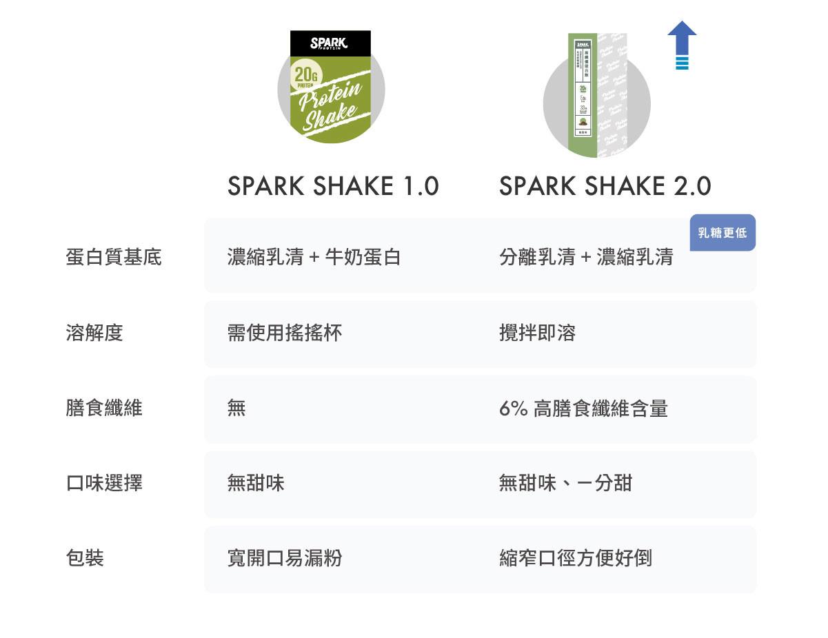 shake2.0.jpg
