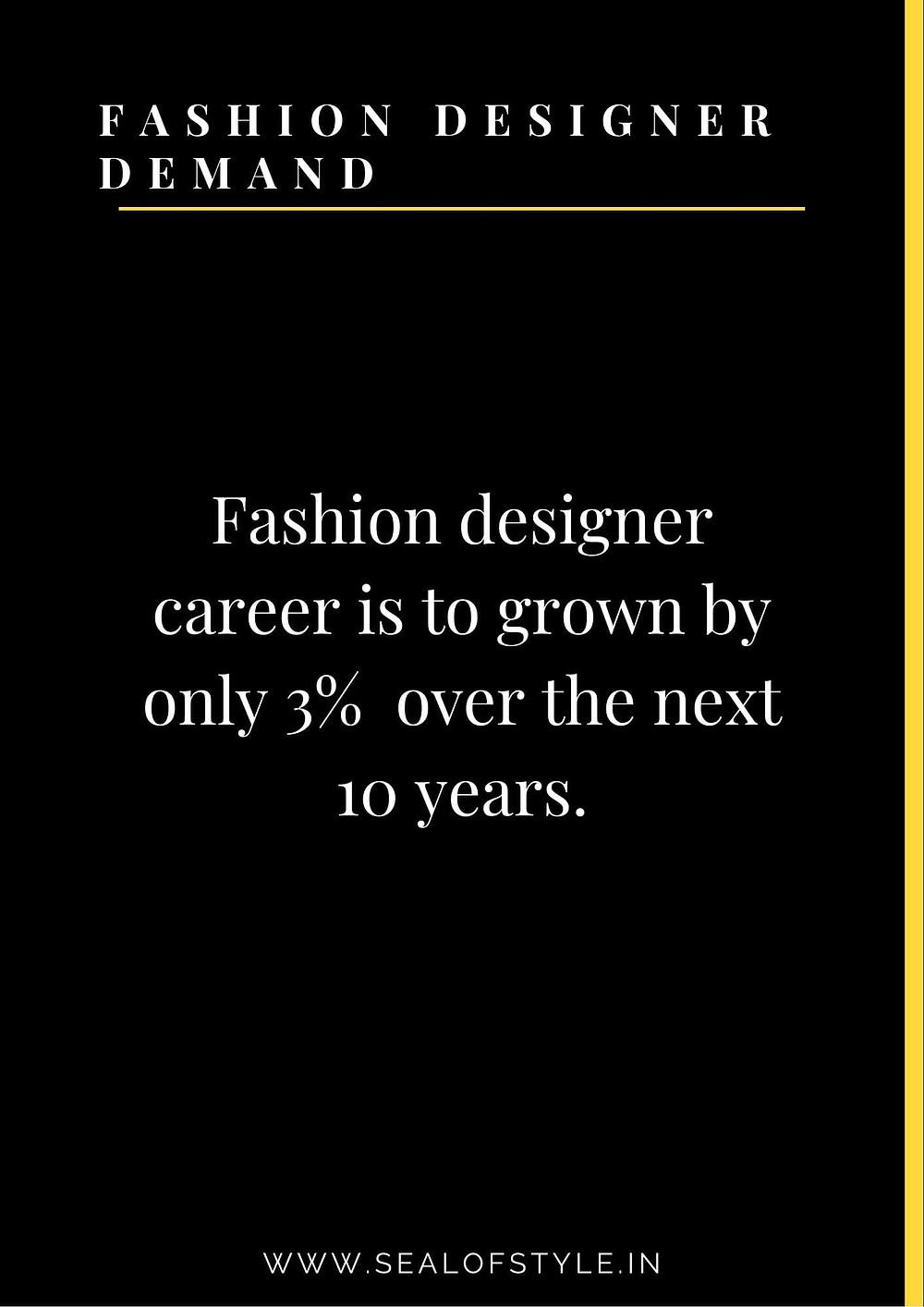 Information about fashion designer demand