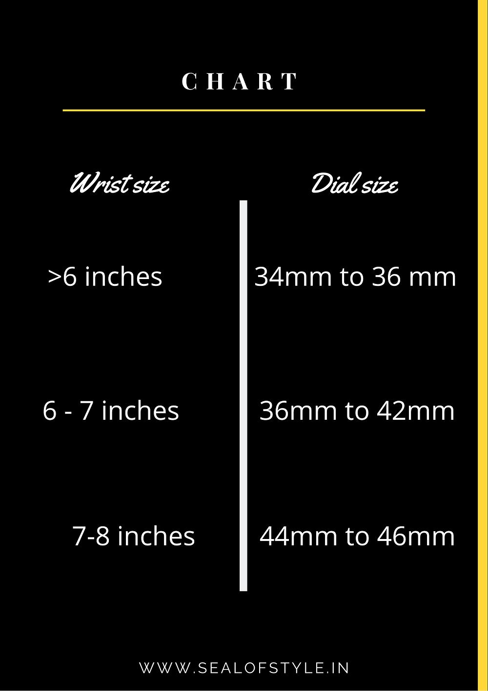 Watch dial size infograph.