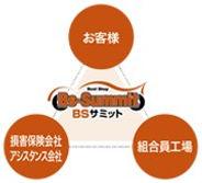 BSサミット「トリプル・フィット」HPりんくリンクバナー