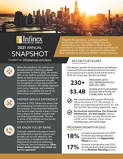 2021 Infinex Snapshot_Page_1.png