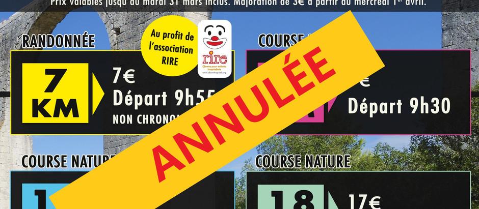 ANNULATION 7ème Ronde Castriote 2020
