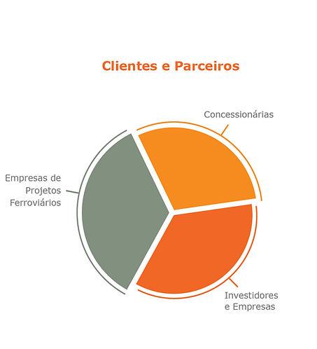 clientes_parceiros.jpg