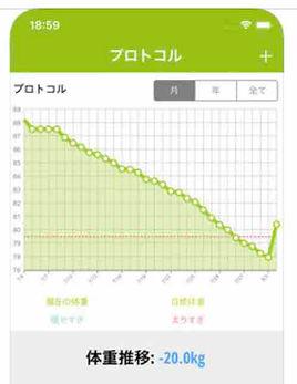 体重管理グラフ.jpg