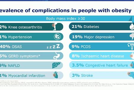 肥満は、多くの疾患の根源: 特に心配なのは(鬱;)