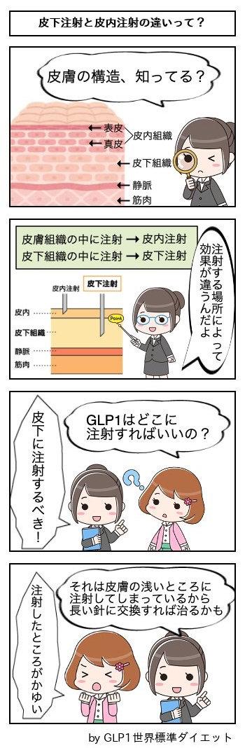 46皮下注射と皮内注射の違いって?.jpg