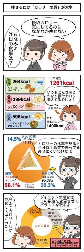 85痩せるには「カロリーの質」が大事.jpeg