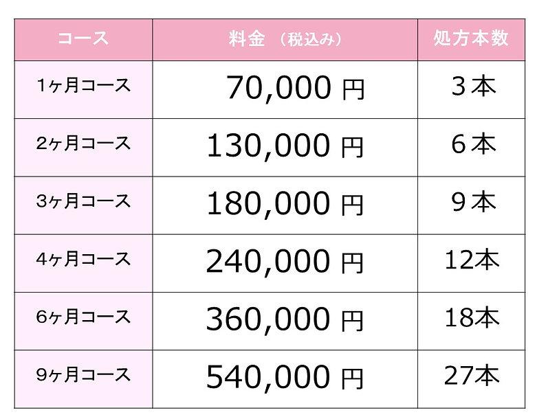 期間限定料金(初診コース).jpg
