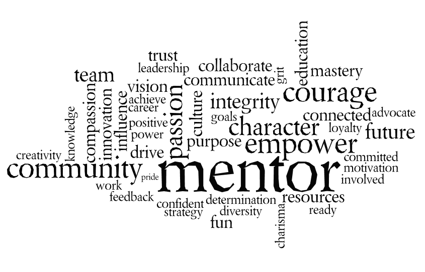 MPower wordle mentor.PNG