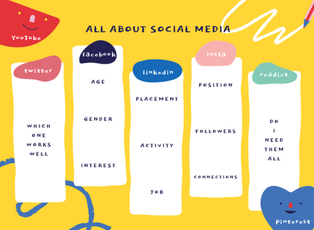 Facebook? Instagram? Linkedin? Or many others?