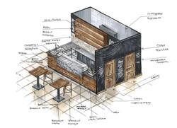 Эскиз кафе, ресторана в стиле лофт