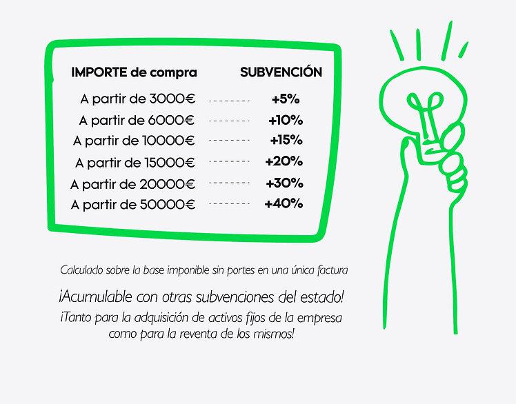newsletter-subvencion-clima-2021_06.jpg