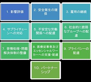 COVID-19&BHR基本アクション.png