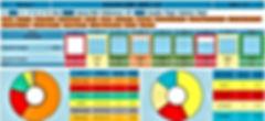 Tableau de bord Production avec TRS | Saisie & Pareto des Arrêts