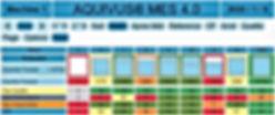 KPI Productivité Machine & TRS Tablette