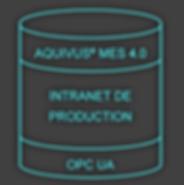MES 4.0 avec OPC UA en Intranet pour l'Usine 4.0