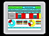 Tableau de bord de Production KPI | TRS sur Tablette