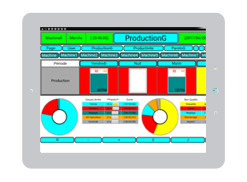 Tableau de bord de Production KPI sur Tablette