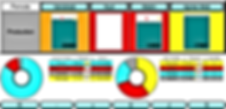 Tableau de bord de production Machine & Ligne sur Smartphone