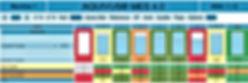 KPI Productivité Machine & TRS Smartphon