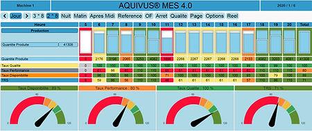 KPI Productivité Machine avec TRS