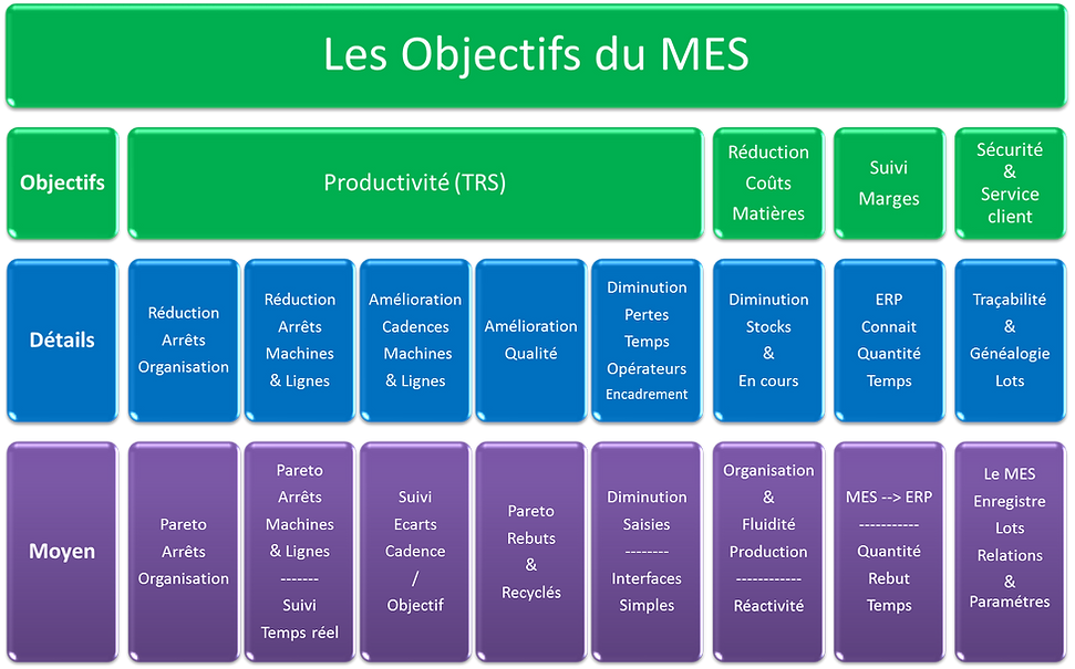 MES_Objectifs.png