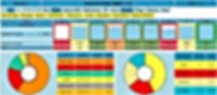 Tableau de bord Production avec TRS | Saisie & Pareto des Rebuts