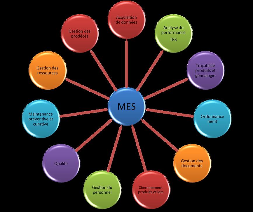 MES_MESA.png