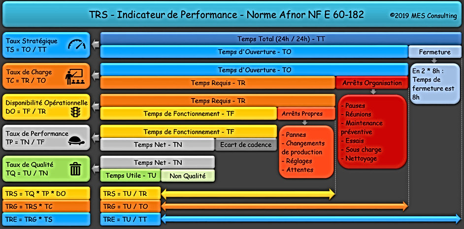 Calcul TRS - TRG - Norme NFE 60-182.jpg