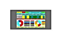 Tableau de bord de Production KPI | TRS sur Smartphone