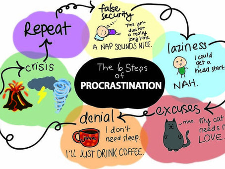 Why do you Procrastinate and How to Beat it!
