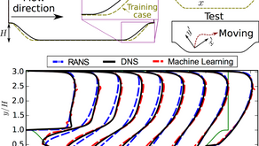 Physics-informed machine learning approach for augmenting turbulence models